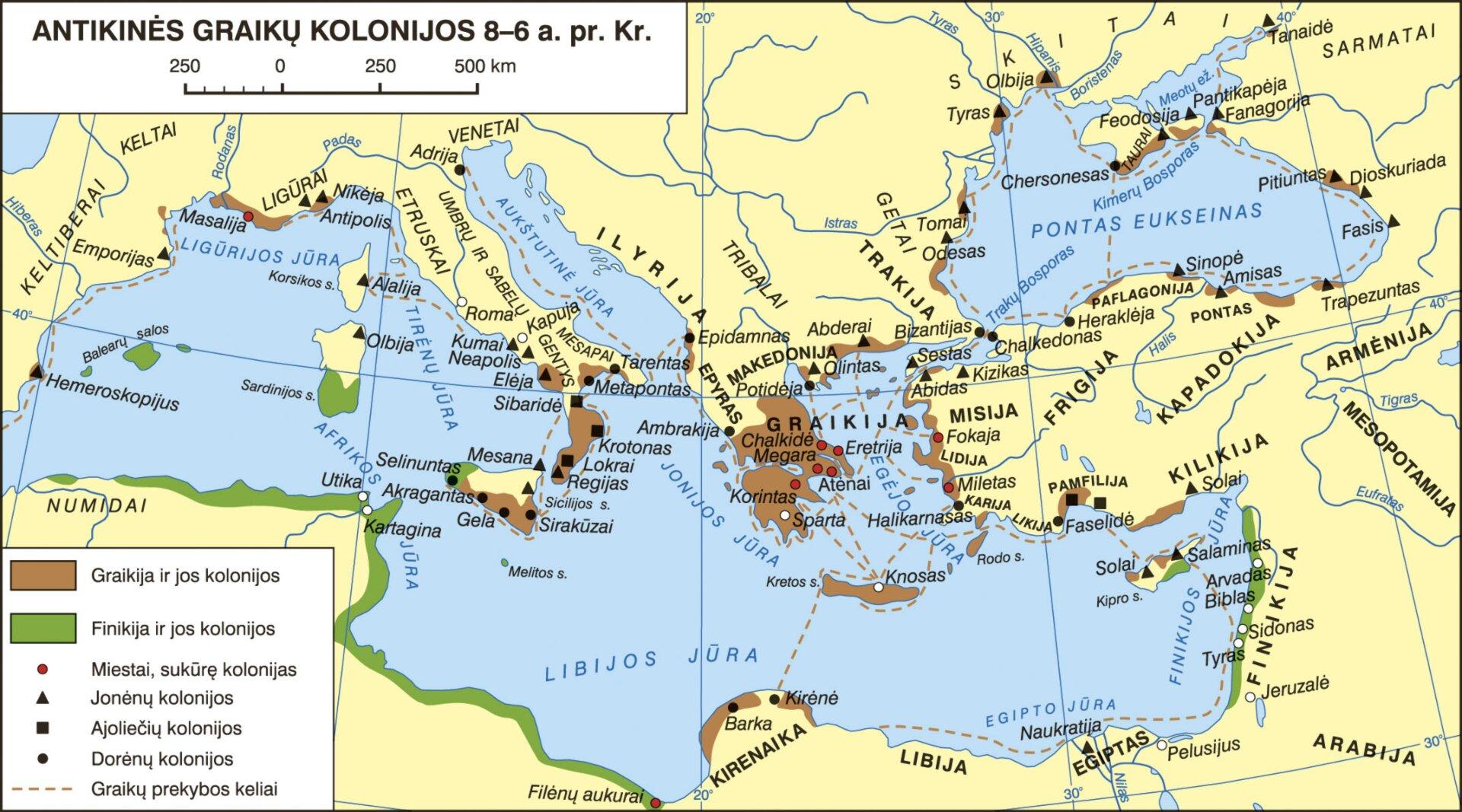 senovės graikijos prekybos sistema)