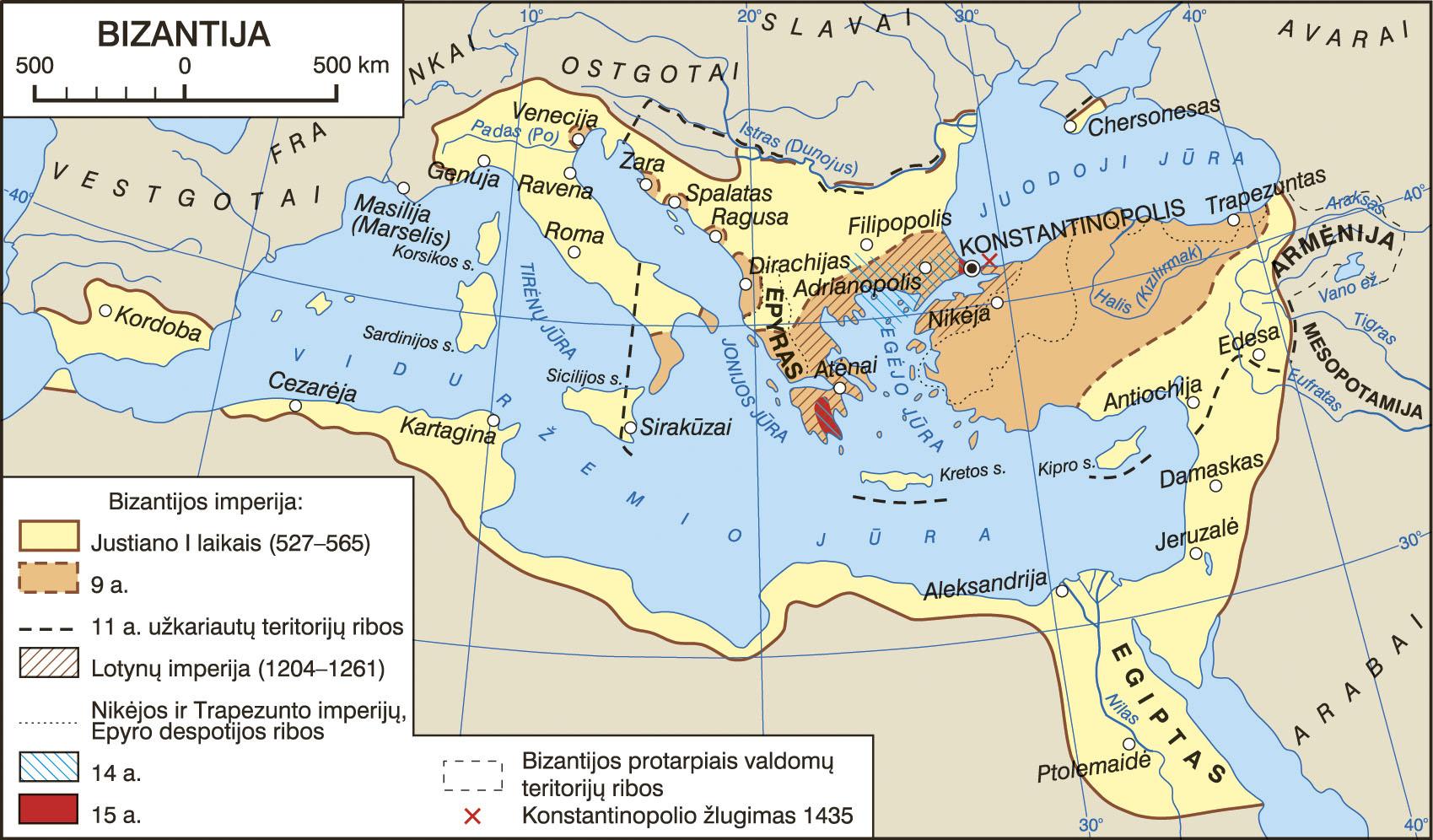 bizantijos imperijos prekybos sistema