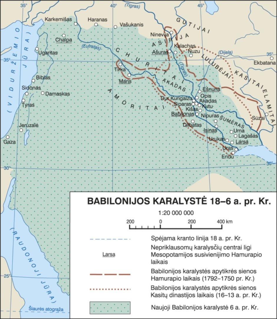 kokią prekybos sistemą naudojo babiloniečiai