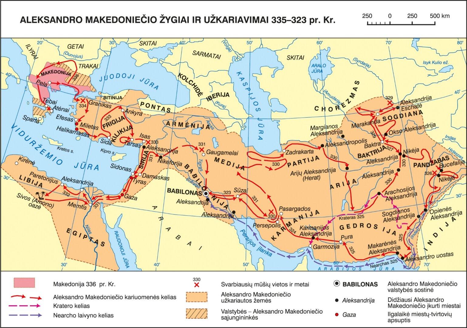 amžiaus imperijų internetinė persų strategija