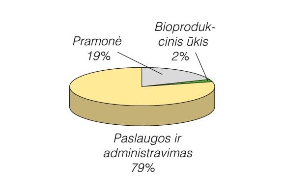 prancūzijos trikampė prekybos sistema dvejetainių opcionų prekybos informacija