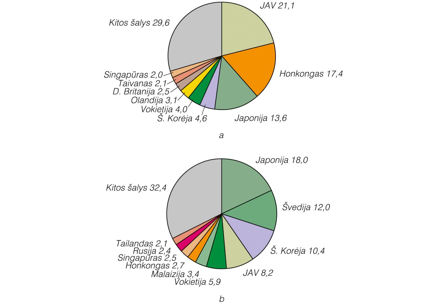 kinijos prekybos duoklių sistema