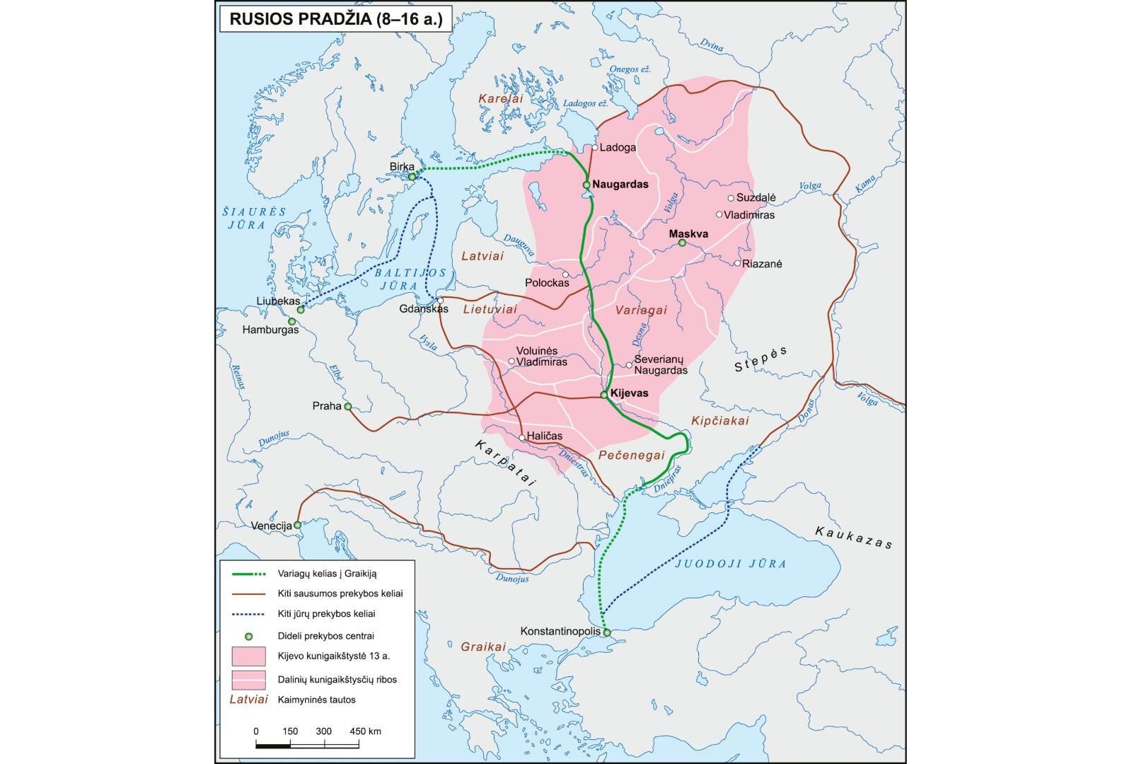 vieningos prekybos sistemos rusija
