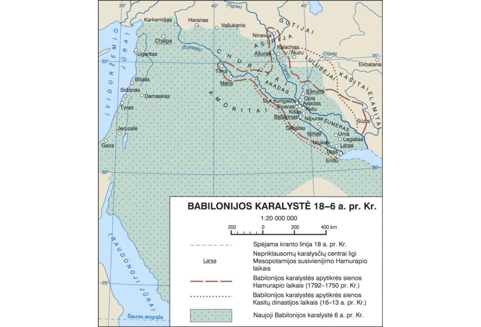 kokią prekybos sistemą naudojo babiloniečiai)